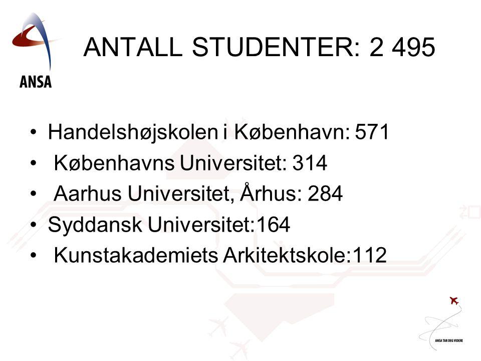 ANTALL STUDENTER: 2 495 Handelshøjskolen i København: 571