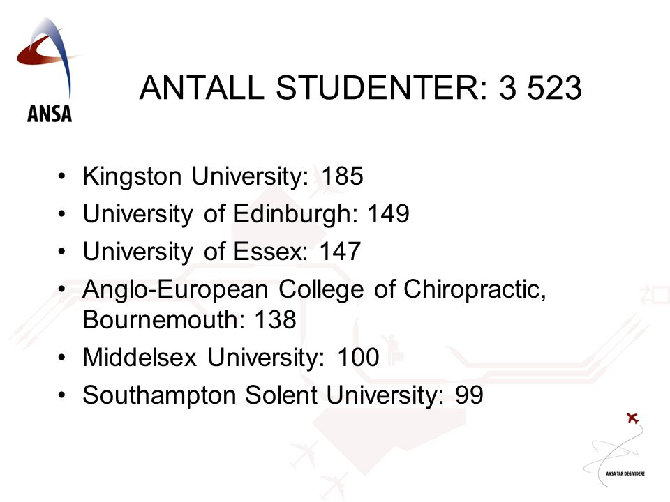 ANTALL STUDENTER: 3 523 Kingston University: 185