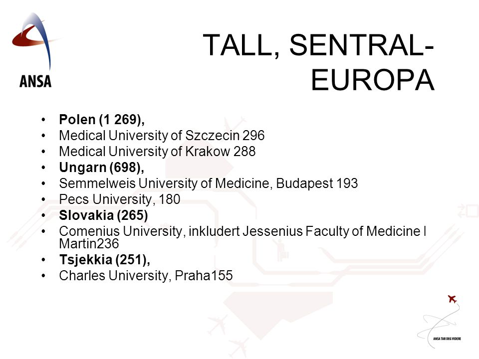 TALL, SENTRAL-EUROPA Polen (1 269), Medical University of Szczecin 296