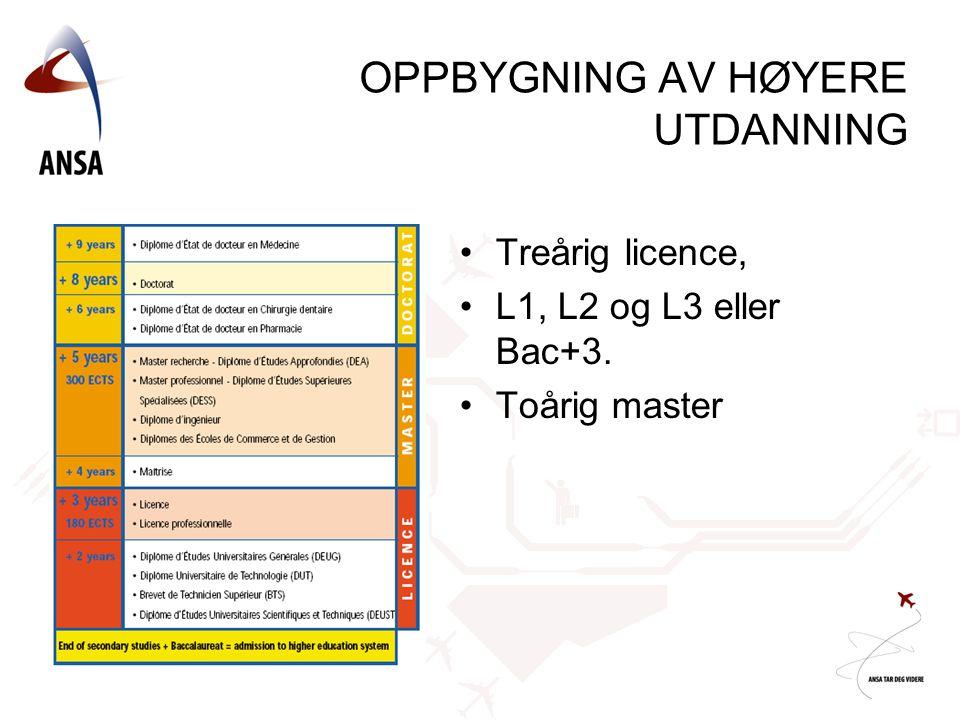 OPPBYGNING AV HØYERE UTDANNING