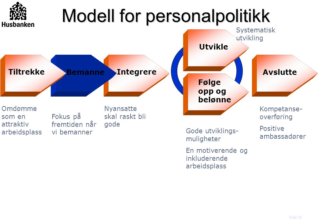 Modell for personalpolitikk