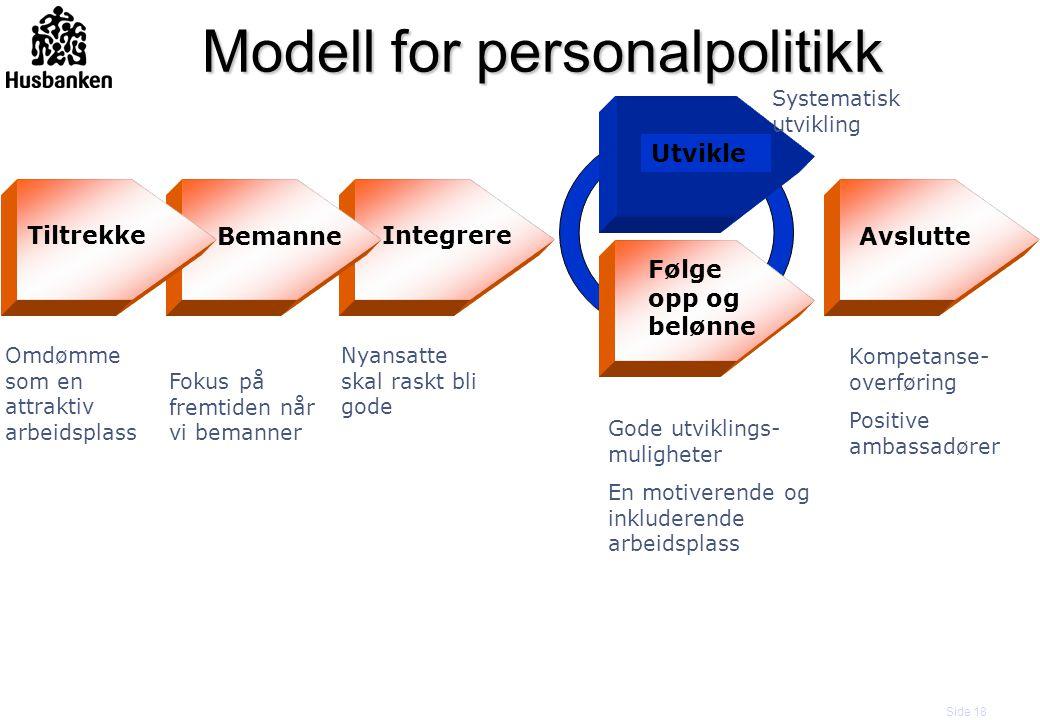 Modell for personalpolitikk