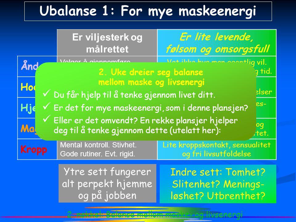¾ Ubalanse 1: For mye maskeenergi Er viljesterk og målrettet Ånd Hode