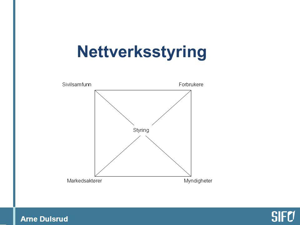 Nettverksstyring Myndigheter Markedsaktører Sivilsamfunn Forbrukere