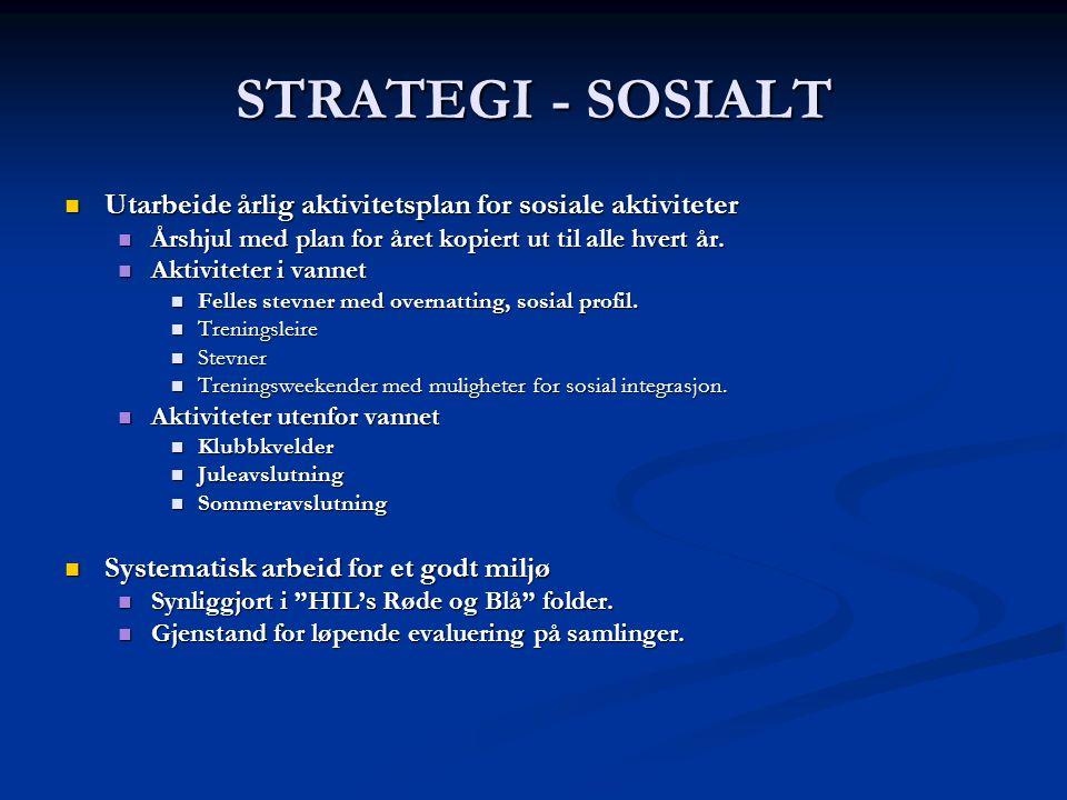 STRATEGI - SOSIALT Utarbeide årlig aktivitetsplan for sosiale aktiviteter. Årshjul med plan for året kopiert ut til alle hvert år.