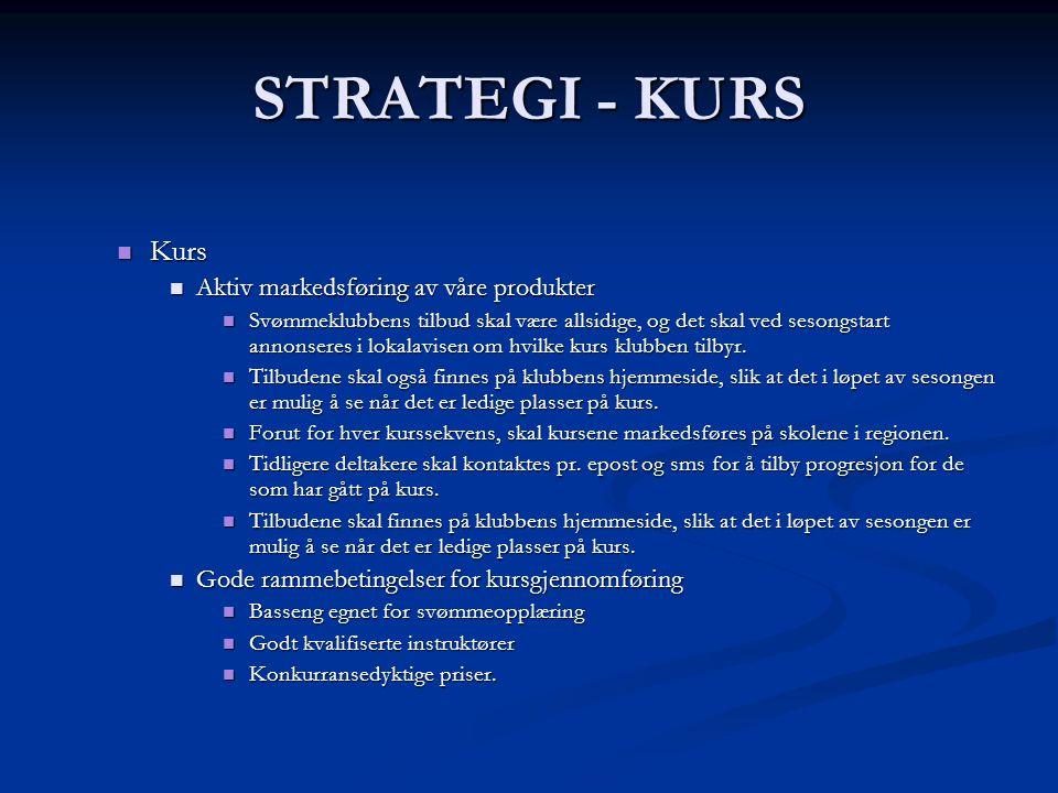 STRATEGI - KURS Kurs Aktiv markedsføring av våre produkter