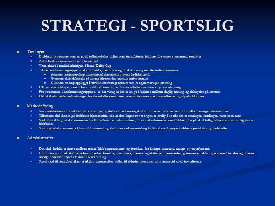 STRATEGI - SPORTSLIG Treninger Markedsføring Administrativt