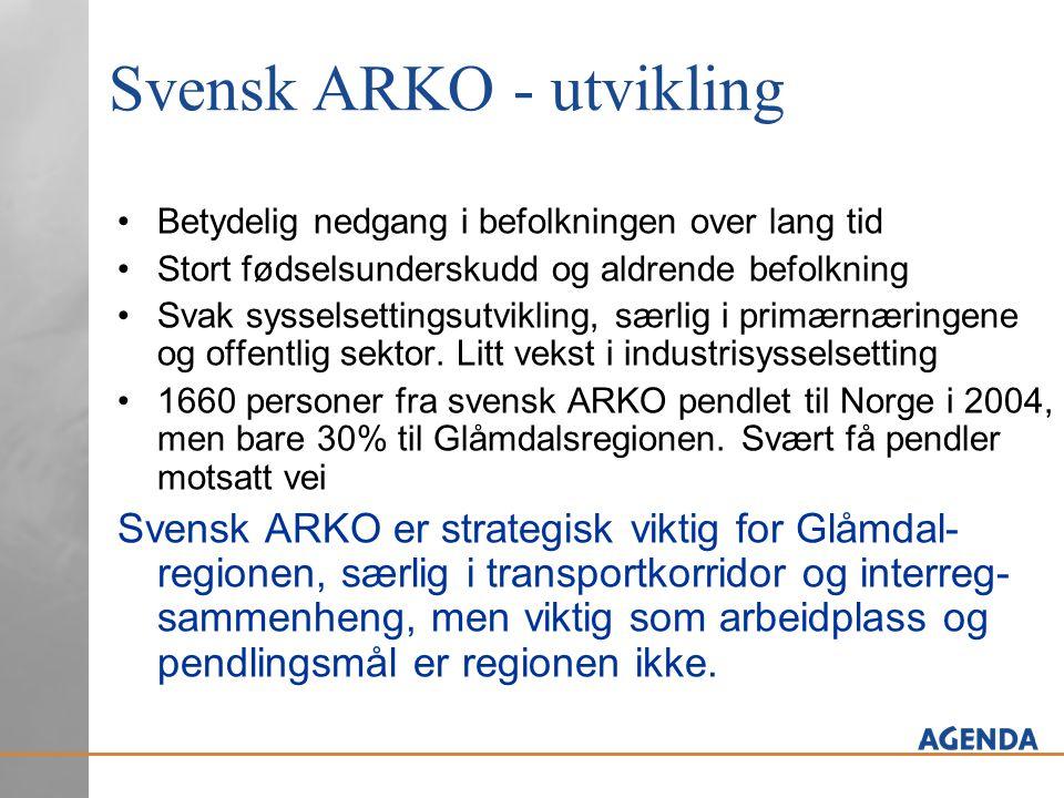 Svensk ARKO - utvikling
