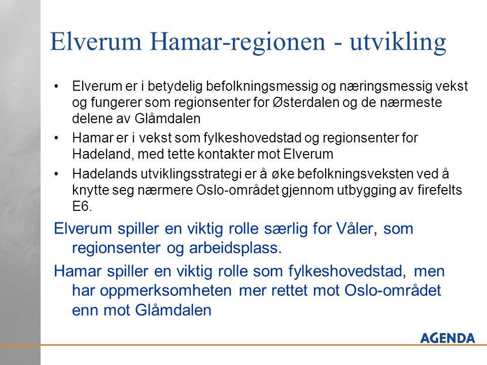 Elverum Hamar-regionen - utvikling