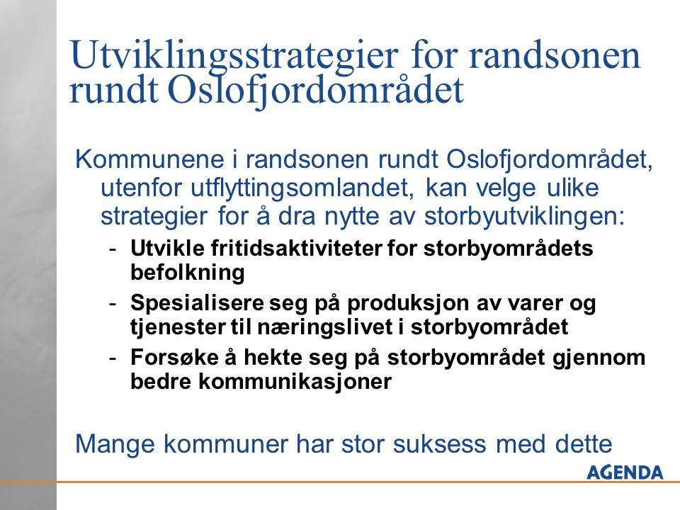Utviklingsstrategier for randsonen rundt Oslofjordområdet
