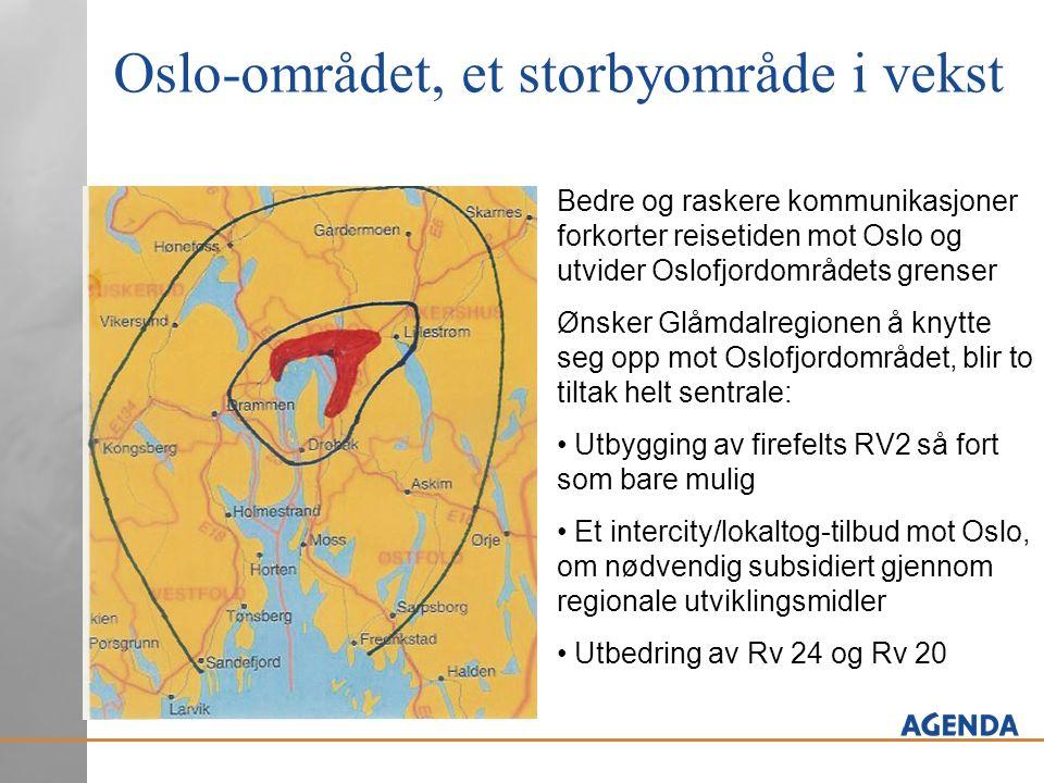 Oslo-området, et storbyområde i vekst