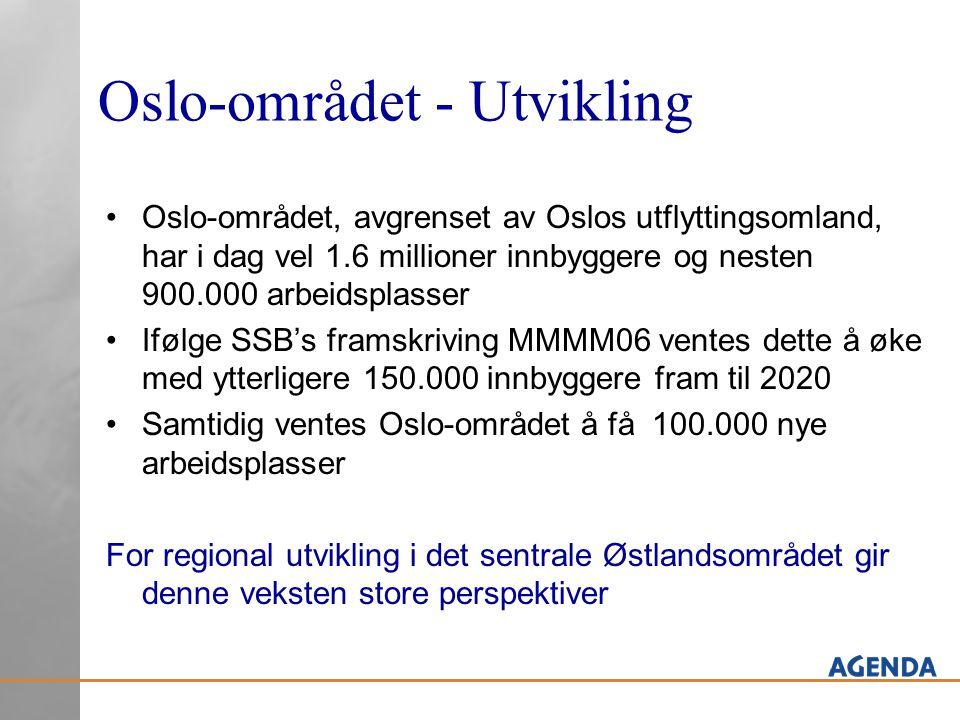 Oslo-området - Utvikling