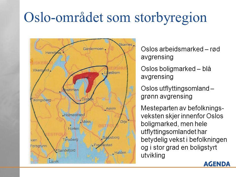 Oslo-området som storbyregion