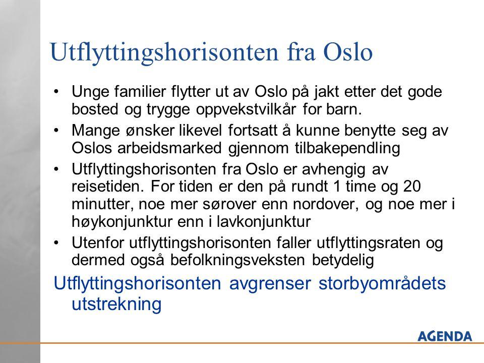 Utflyttingshorisonten fra Oslo
