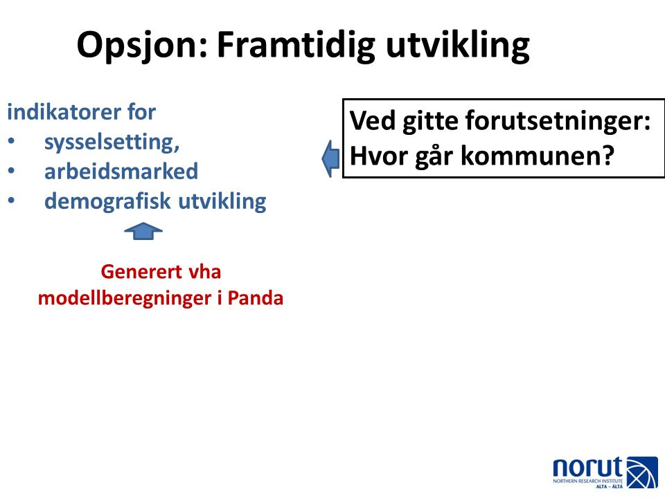 Opsjon: Framtidig utvikling Generert vha modellberegninger i Panda