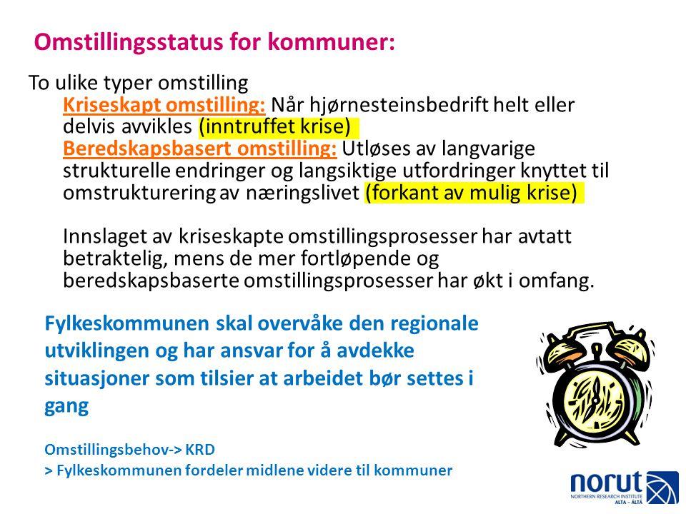 Omstillingsstatus for kommuner: