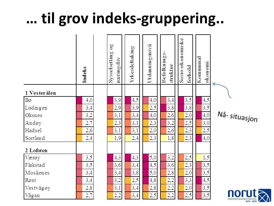 … til grov indeks-gruppering..