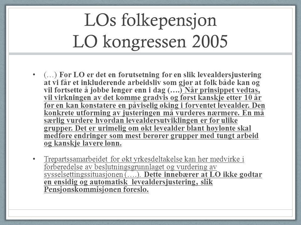 LOs folkepensjon LO kongressen 2005