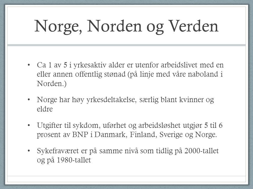 Norge, Norden og Verden