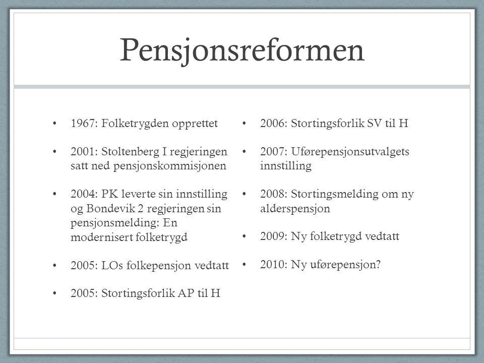 Pensjonsreformen 1967: Folketrygden opprettet
