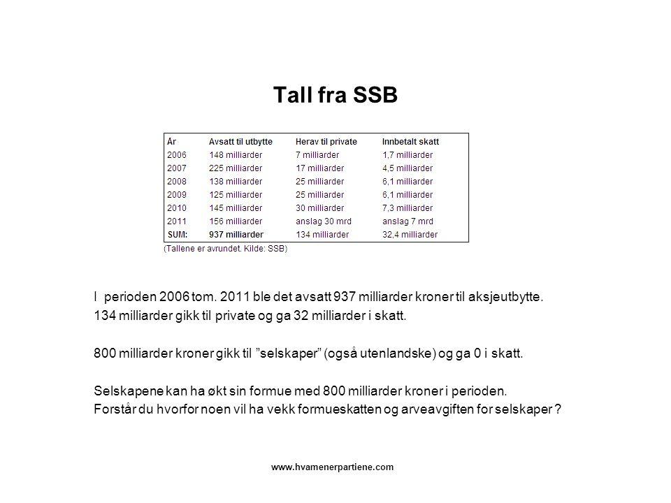 Tall fra SSB I perioden 2006 tom. 2011 ble det avsatt 937 milliarder kroner til aksjeutbytte.