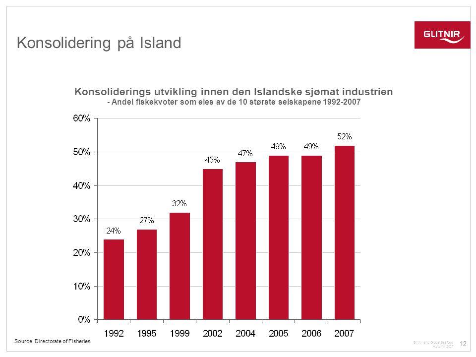 Konsolidering på Island