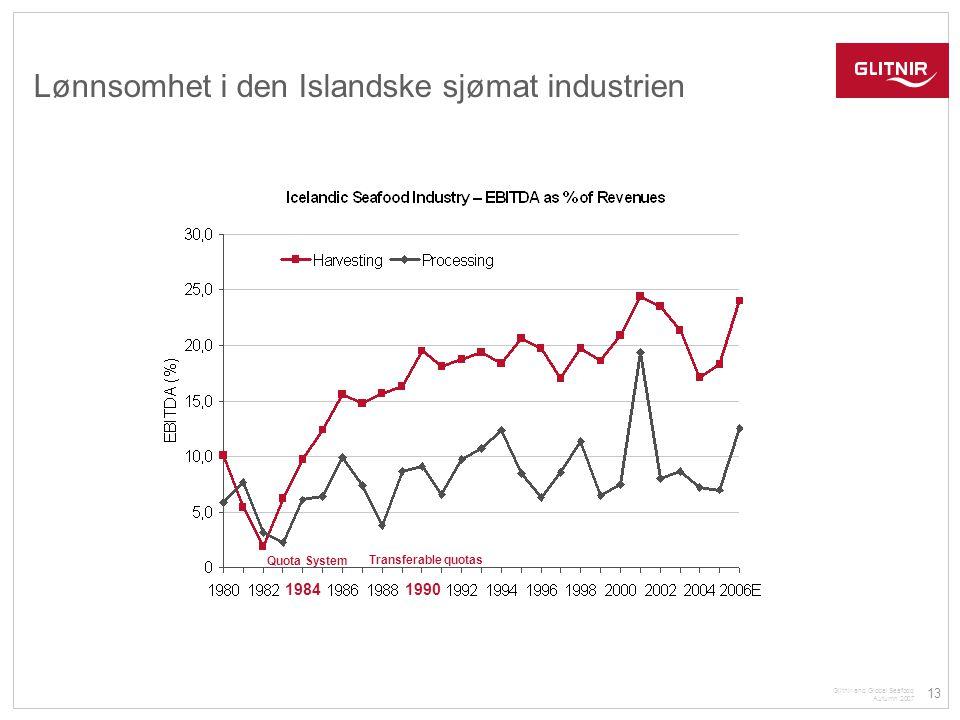 Lønnsomhet i den Islandske sjømat industrien