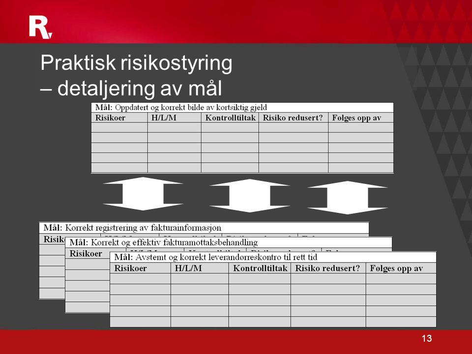 Praktisk risikostyring – detaljering av mål