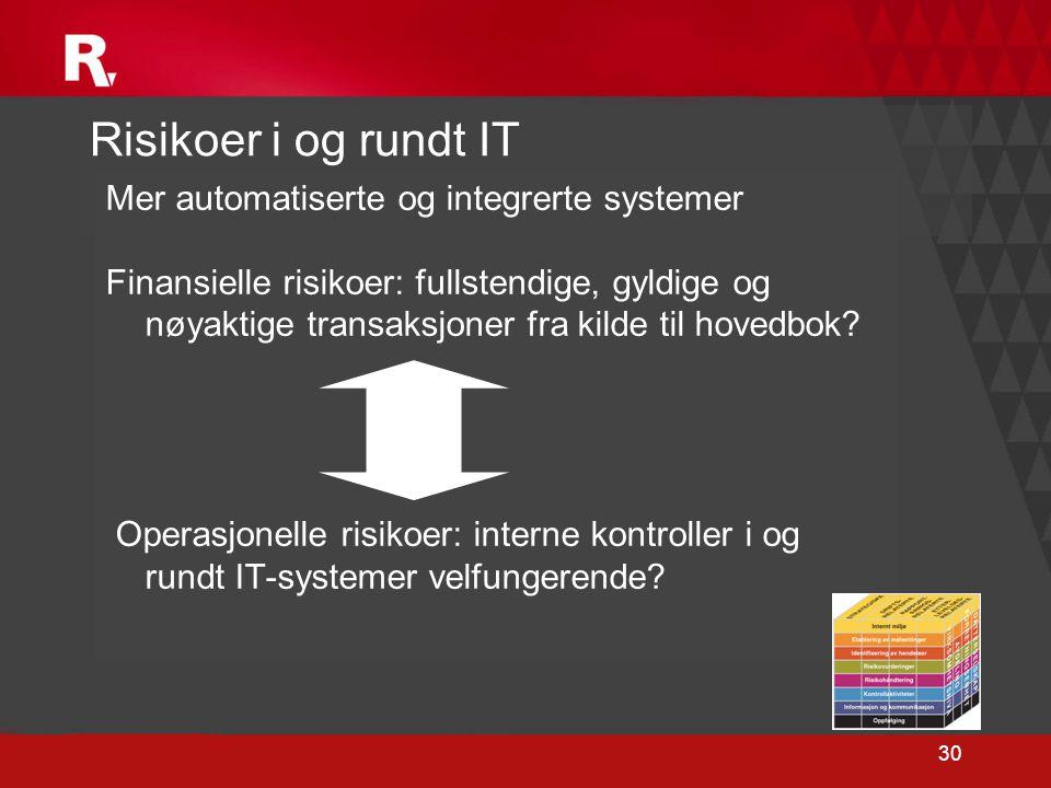 Risikoer i og rundt IT Mer automatiserte og integrerte systemer