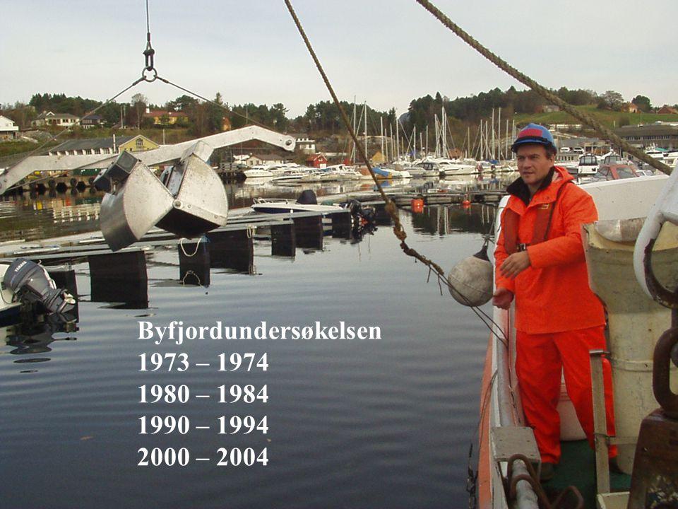 Byfjordundersøkelsen 1973 – 1974 1980 – 1984 1990 – 1994 2000 – 2004