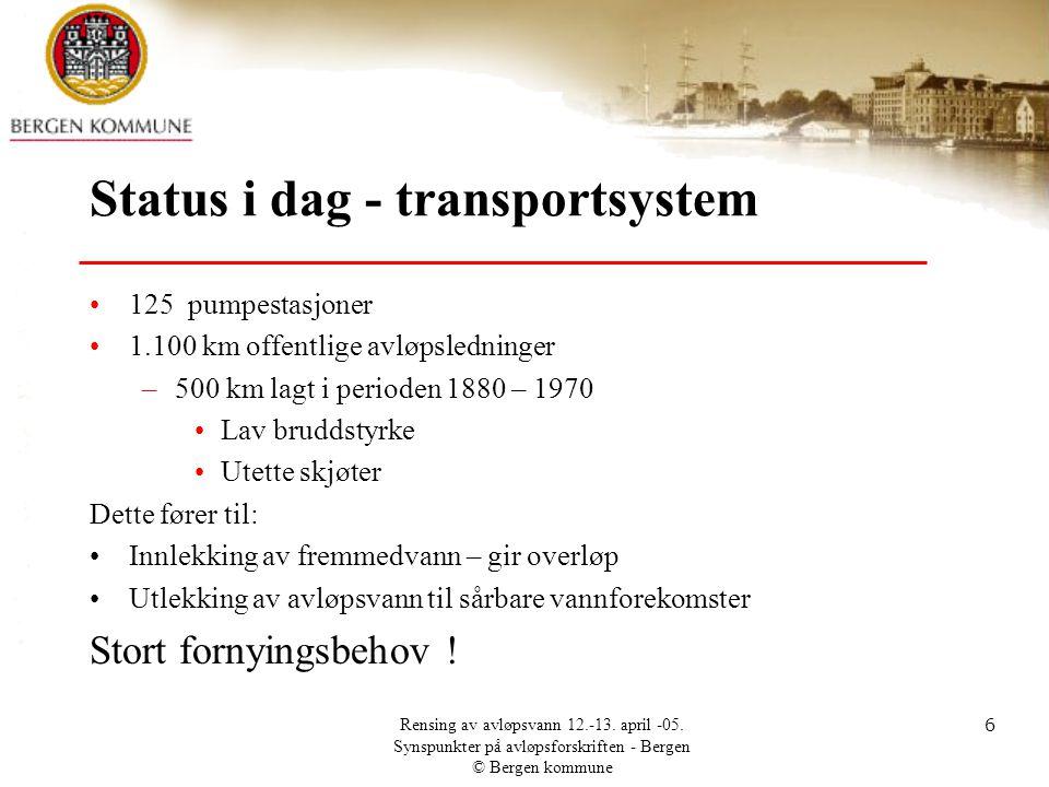 Status i dag - transportsystem