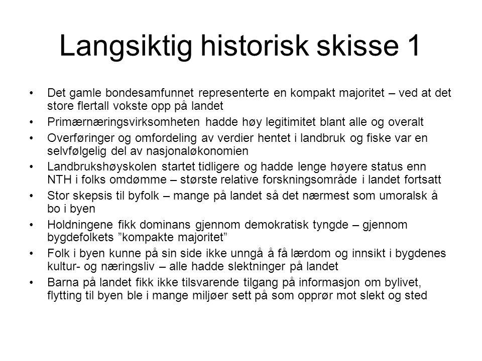 Langsiktig historisk skisse 1