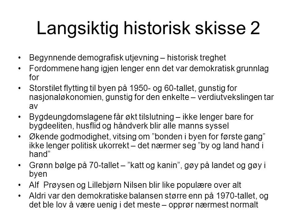 Langsiktig historisk skisse 2