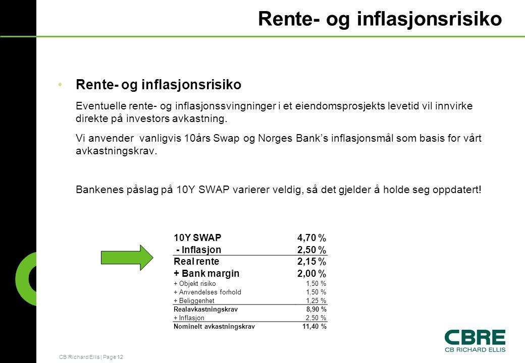 Rente- og inflasjonsrisiko