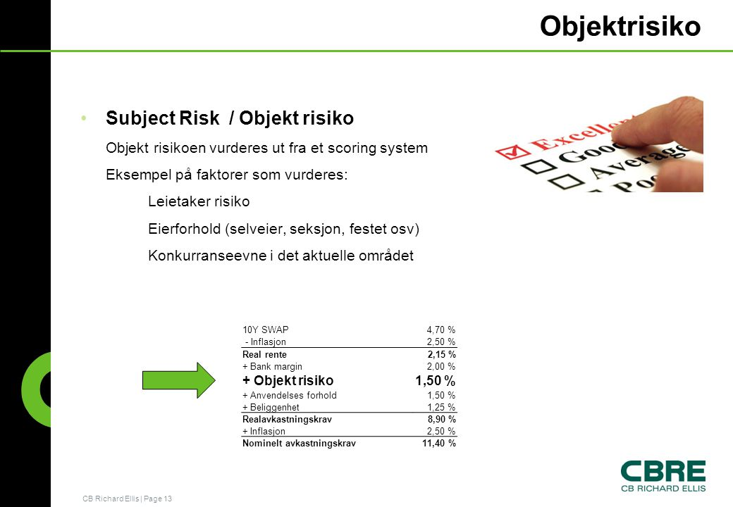 Objektrisiko Subject Risk / Objekt risiko