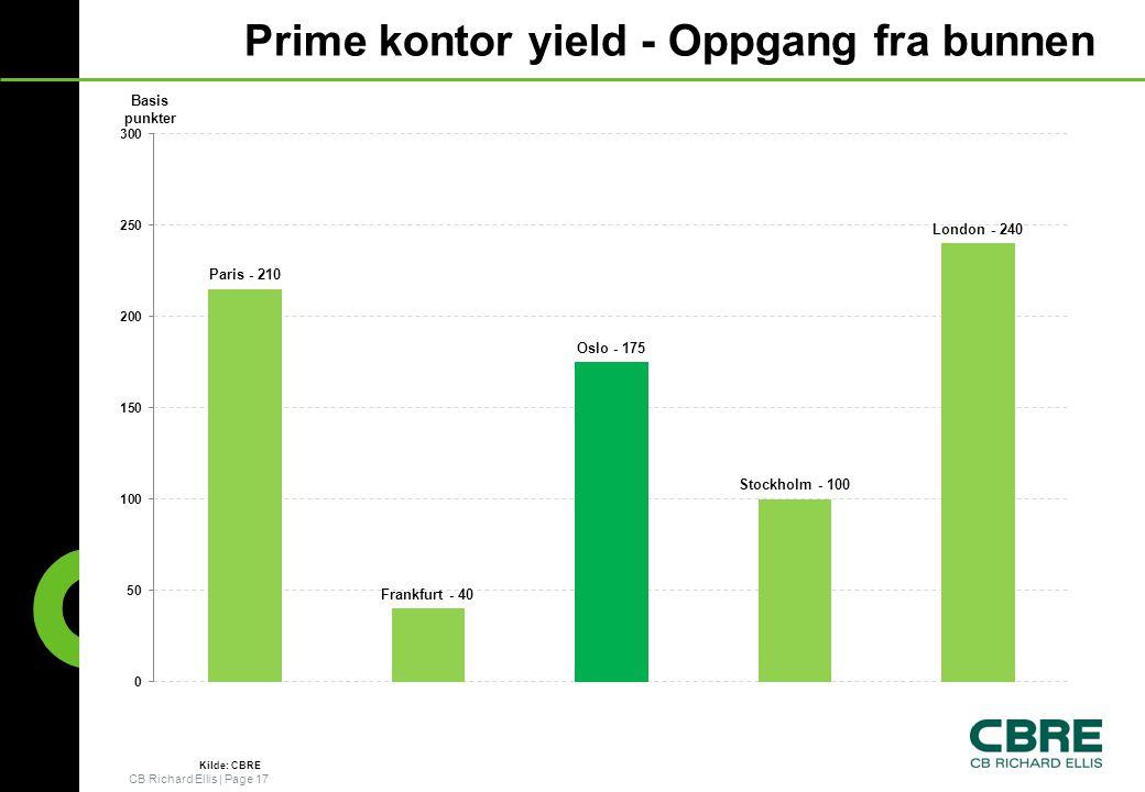 Prime kontor yield - Oppgang fra bunnen
