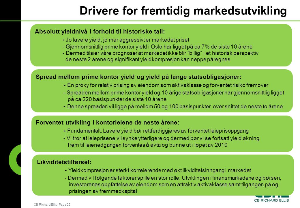Drivere for fremtidig markedsutvikling