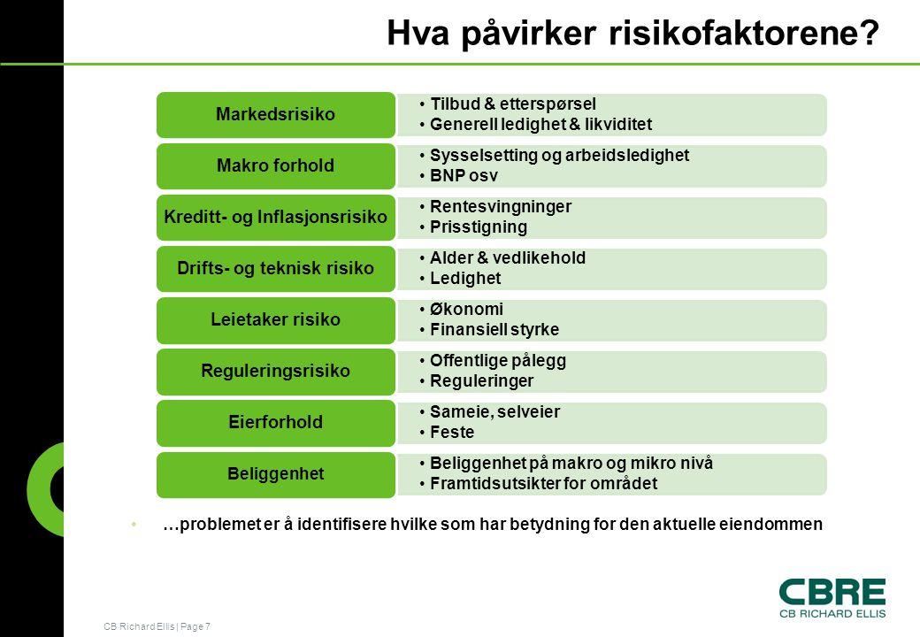 Hva påvirker risikofaktorene