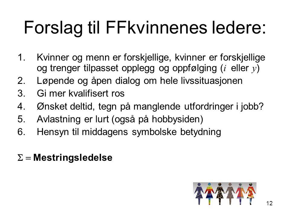 Forslag til FFkvinnenes ledere: