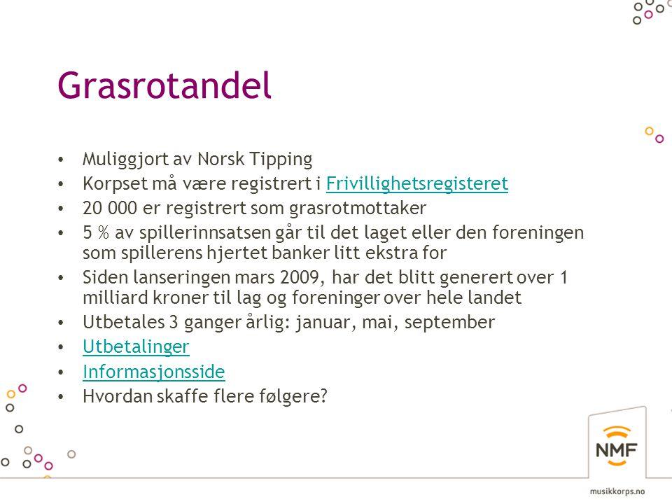 Grasrotandel Muliggjort av Norsk Tipping