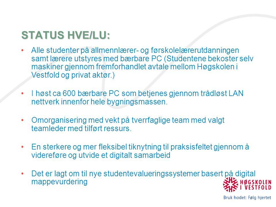 STATUS HVE/LU: