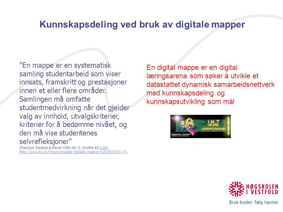 Kunnskapsdeling ved bruk av digitale mapper