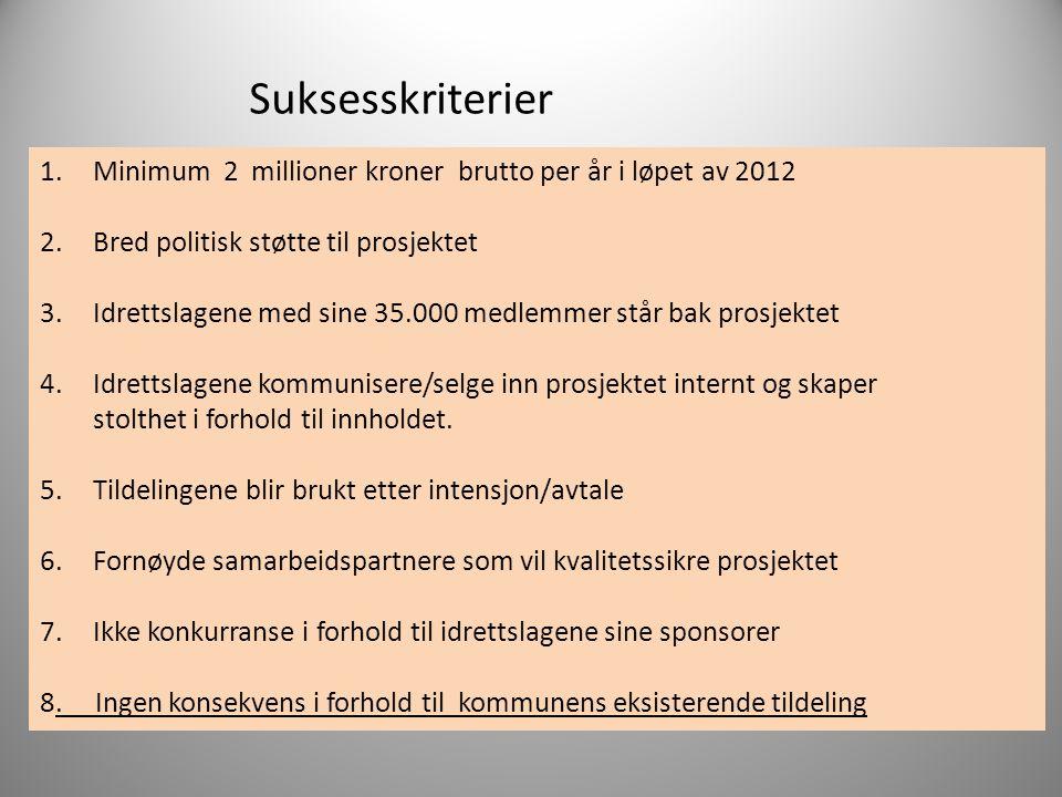 Suksesskriterier Minimum 2 millioner kroner brutto per år i løpet av 2012. Bred politisk støtte til prosjektet.