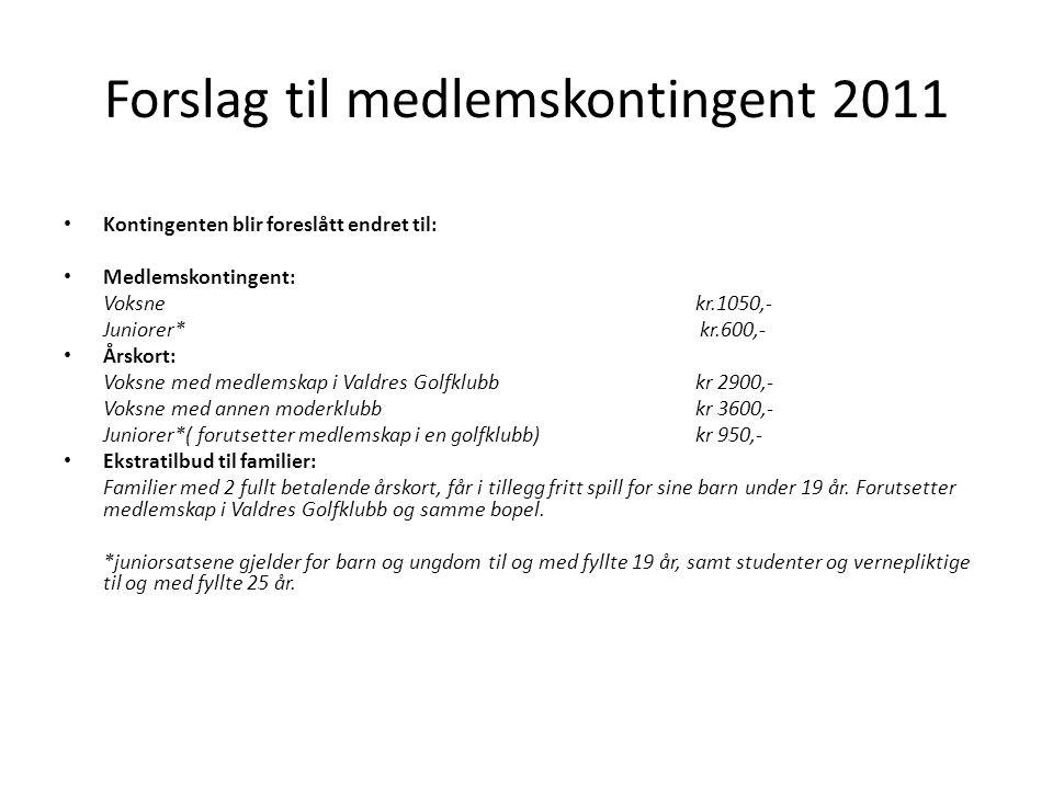 Forslag til medlemskontingent 2011