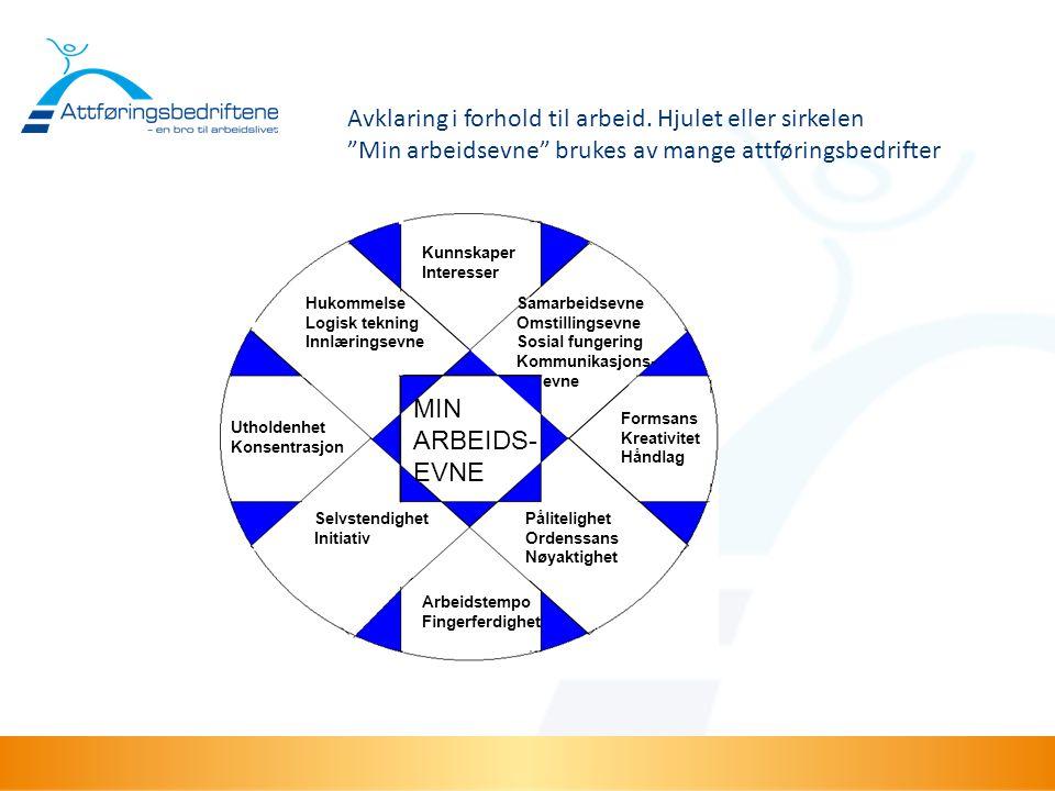 Avklaring i forhold til arbeid. Hjulet eller sirkelen