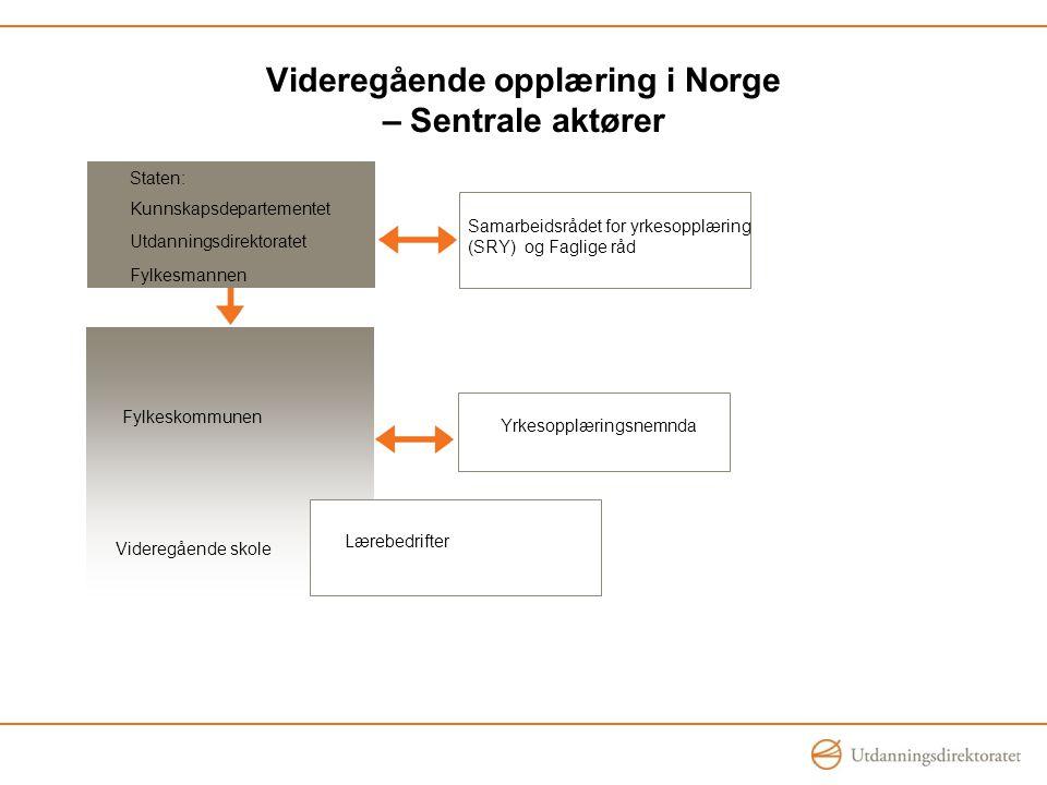 Videregående opplæring i Norge – Sentrale aktører