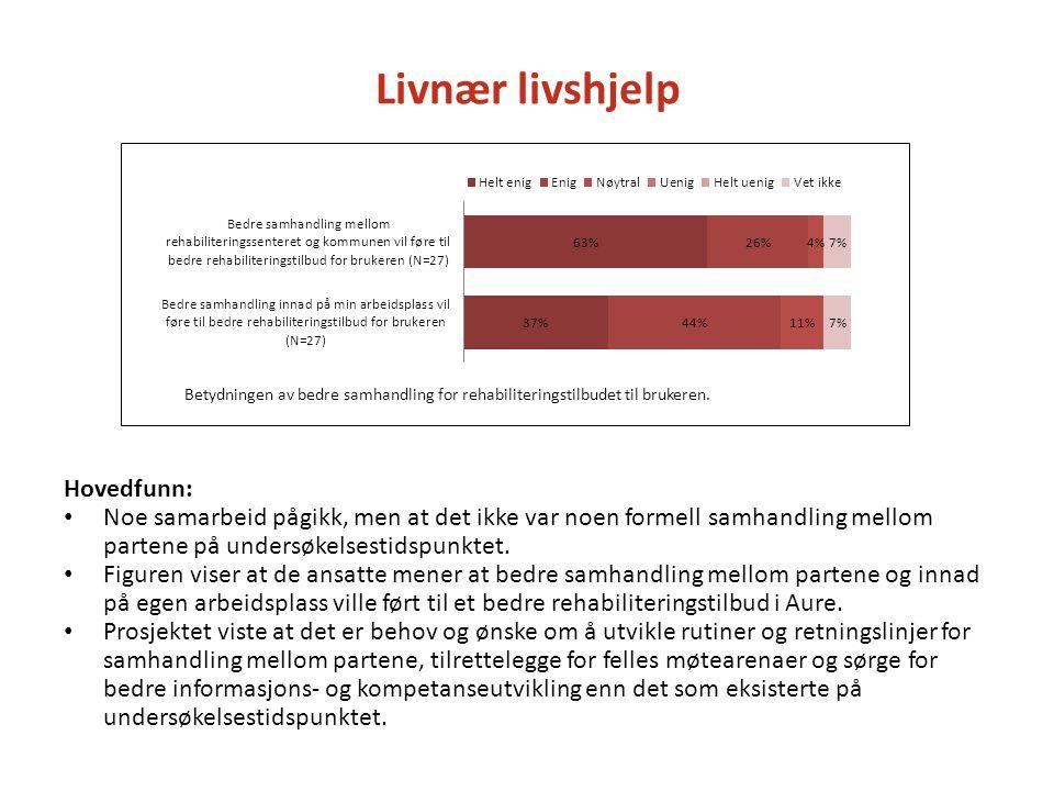 Livnær livshjelp Hovedfunn: