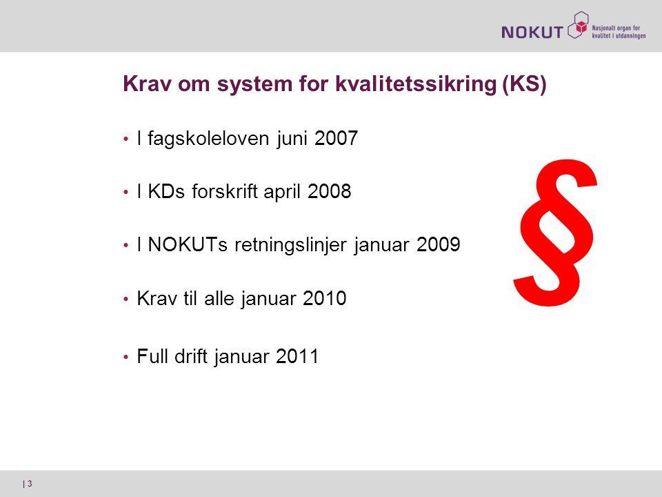 Krav om system for kvalitetssikring (KS)
