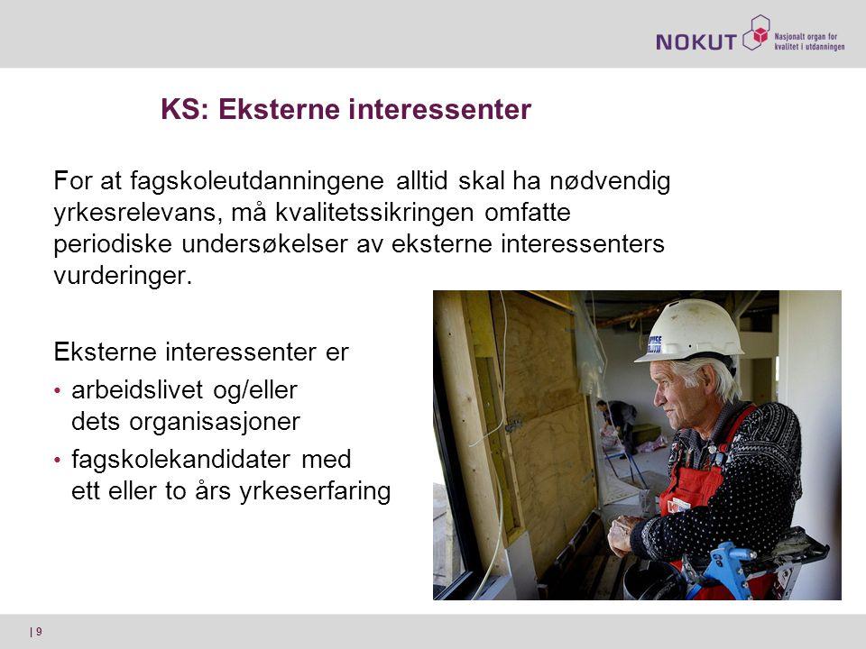 KS: Eksterne interessenter
