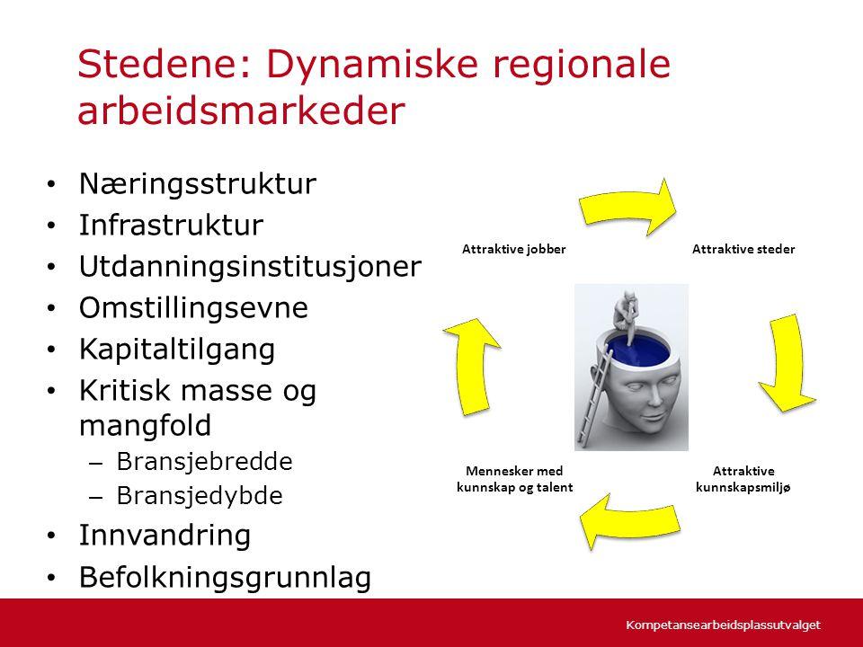 Stedene: Dynamiske regionale arbeidsmarkeder